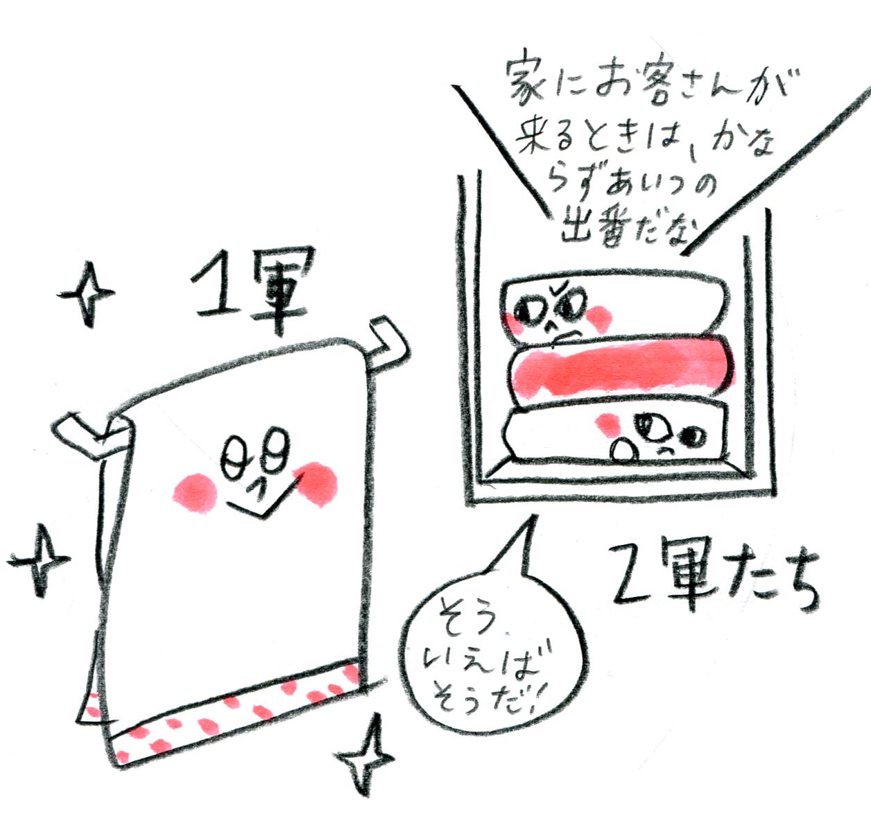 【タオルの気持ち②】2軍タオル